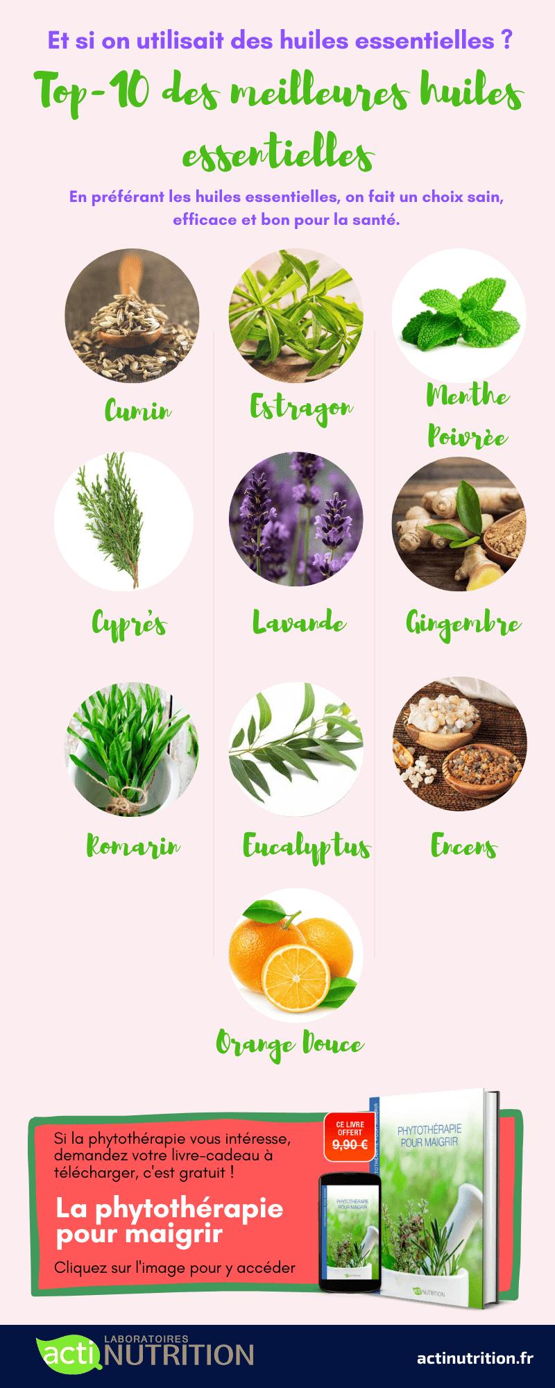 L'infographie sur les meilleures huiles essentielles